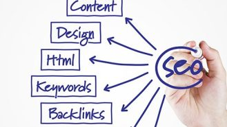 SEO Services Come Together To Create A High Performance Website.