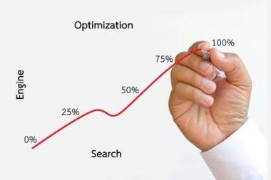 SEO and SEM are for Improving Website Rankings
